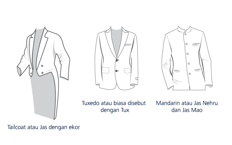 Glossary Of Tuxedo Weddingku Com